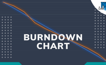 sprint burn down chart iteration burndown chart - Burndown Chart