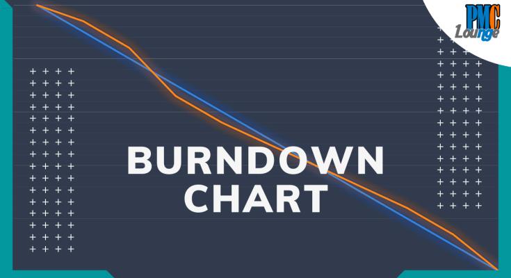 sprint burn down chart iteration burndown chart - Burndown Chart