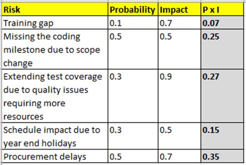 image 1 - Sensitivity Analysis using Tornado Diagrams