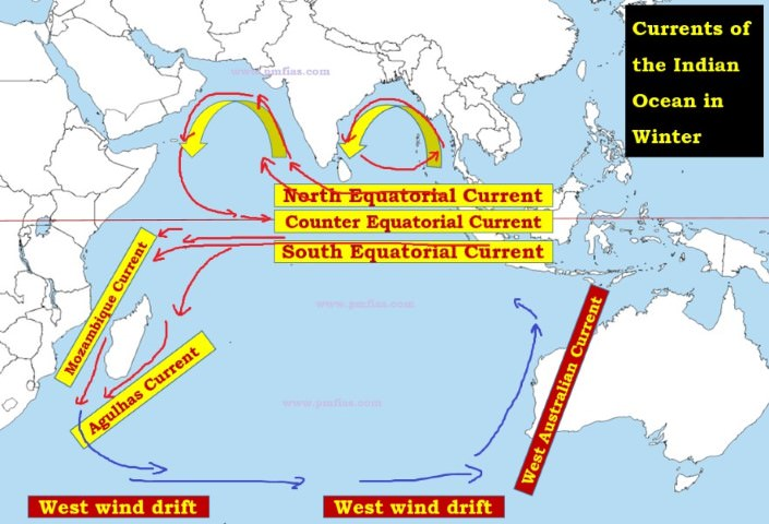 Indian Ocean Currents and Monsoons-summer