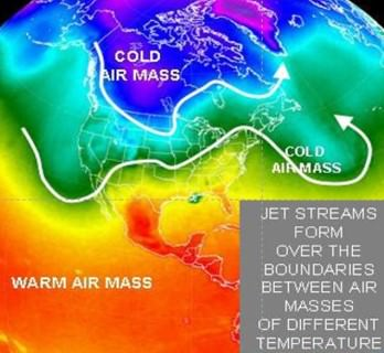 jet streams formed between boundaries of air masses