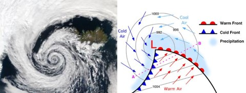 middle latitude cyclones -extra tropical cyclones- temperate cyclones