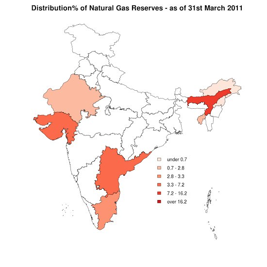 natural gas reserves in India