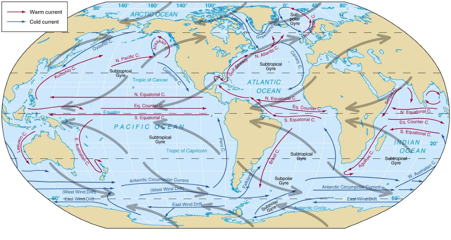 Ocean Currents Forces Responsible For Ocean Currents