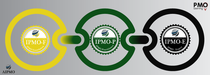 AIPMO PMO Certifications