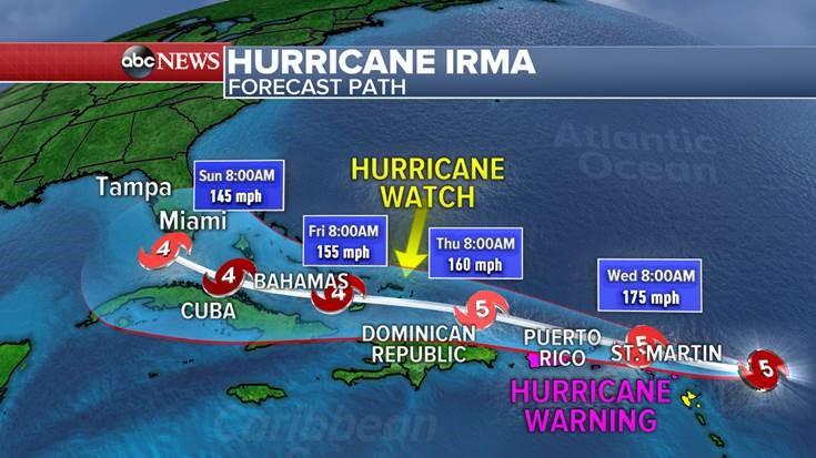 À�佛罗里达alert】12年来最强飓风厄玛来袭! Pm Usa Education