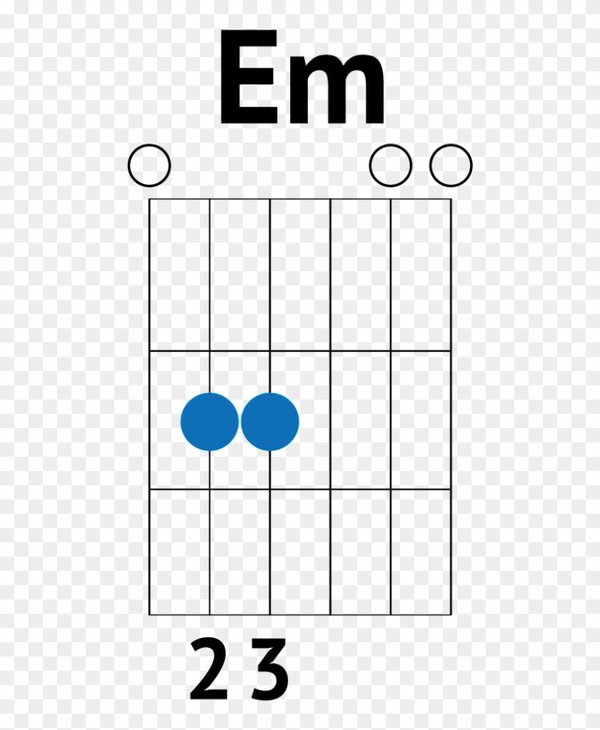 canciones de ukulele que puedes aprender en casa