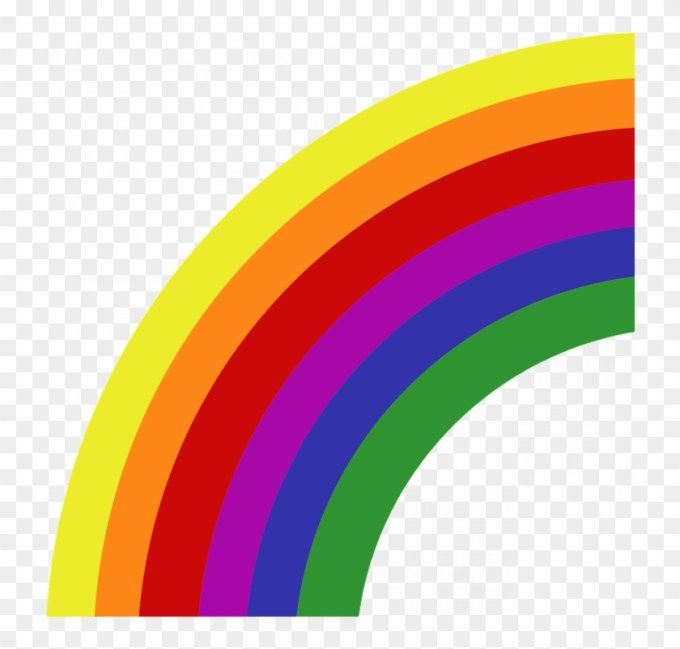 Permalink To 99 Awesome Arcoiris Png For You Lgbt Rainbow Transparent Png 728x722 6458381 Pngfind