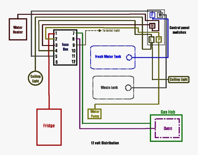 12 volt wiring diagram  12 volt campervan wiring diagram
