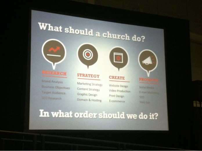 What should a church do? In what order should we do it?