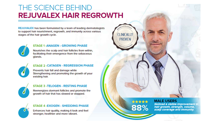 Rejuvalex Hair Growth Formula