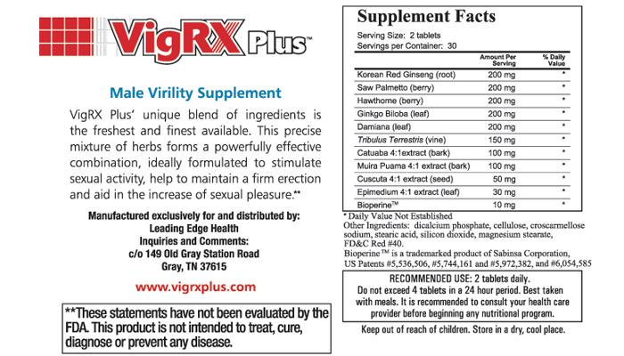 VigRX Ingredients
