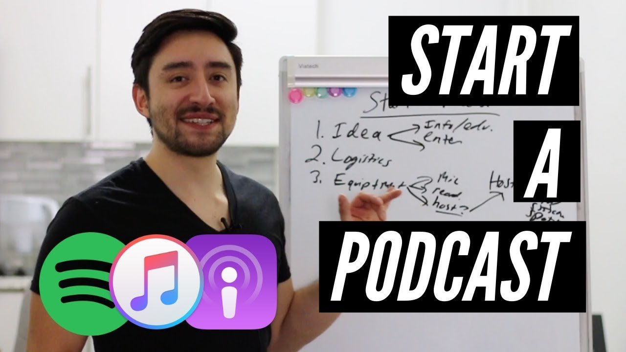 How to Start a Podcast in 2019 in 5 Easy Steps