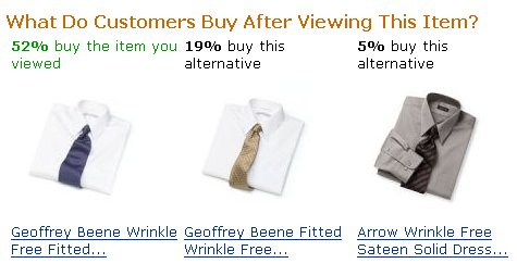 Recommandation Amazon
