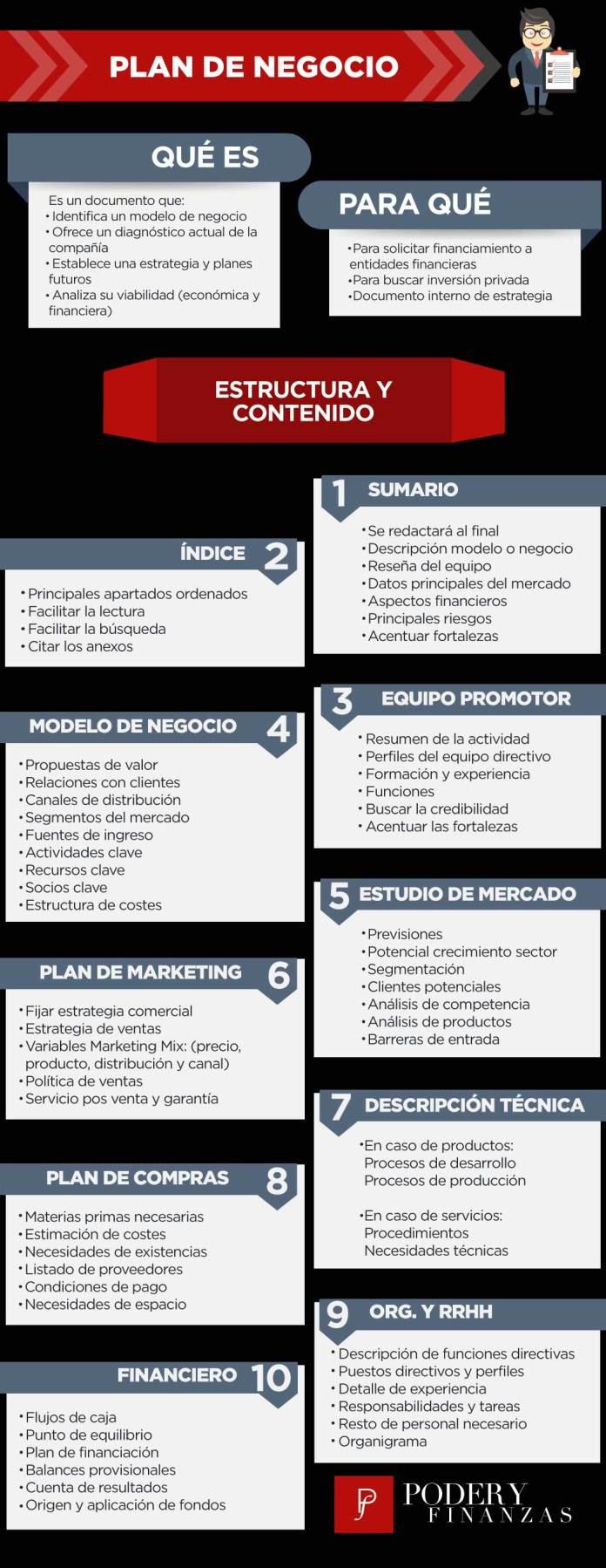 plan_negocio