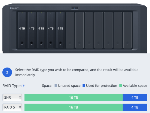 4TB in 5 Slots Gets 16TB