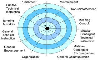 coaching_behaviors-1.jpg