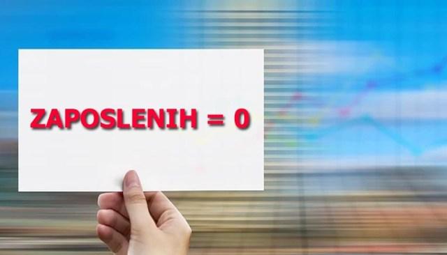 Svaka treća firma u Srbiji nema nijednog zaposlenog