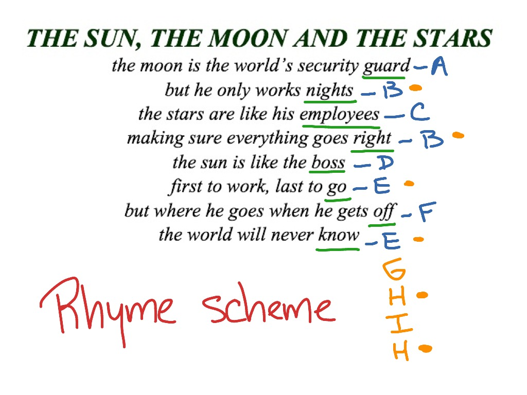 Rhyme Scheme Poems