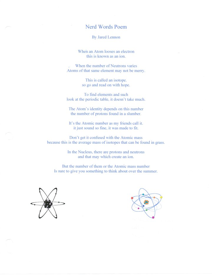 Atomic theory acrostic poem poemview atomic structure acrostic poem poemview co urtaz Image collections