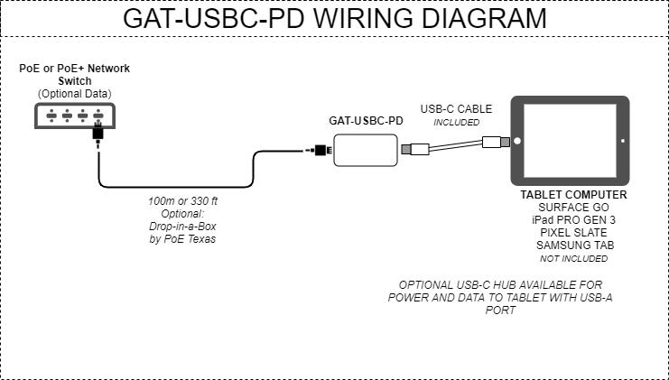 GAT-USBC-PD Wiring Diagram