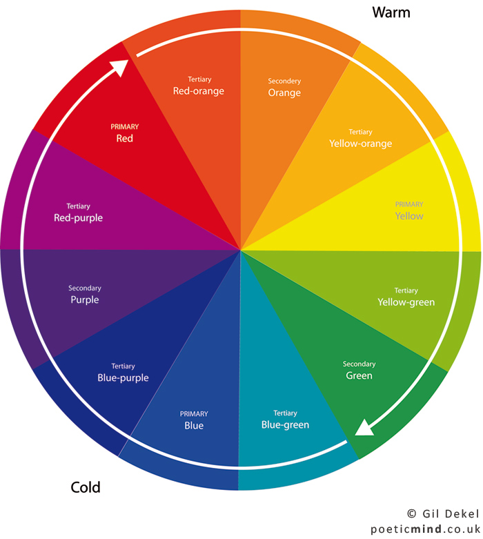The colour wheel poetic mind for What color goes with gold and white