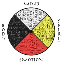 The Healing Wheel. Is your 'wheel' balanced and attuned?