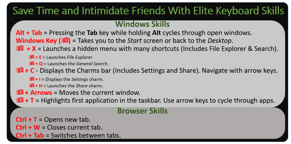 Save time and impress friends with these awesome shortcuts