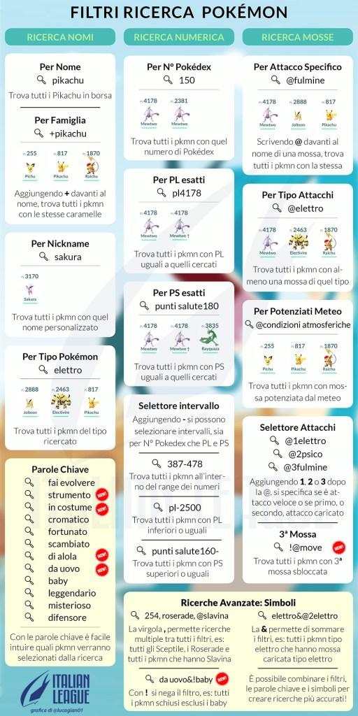 Infografica filtri di ricerca in Pokémon GO