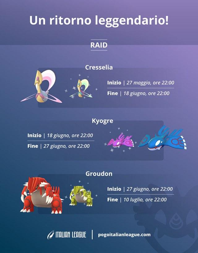 Calendario raid boss leggendari