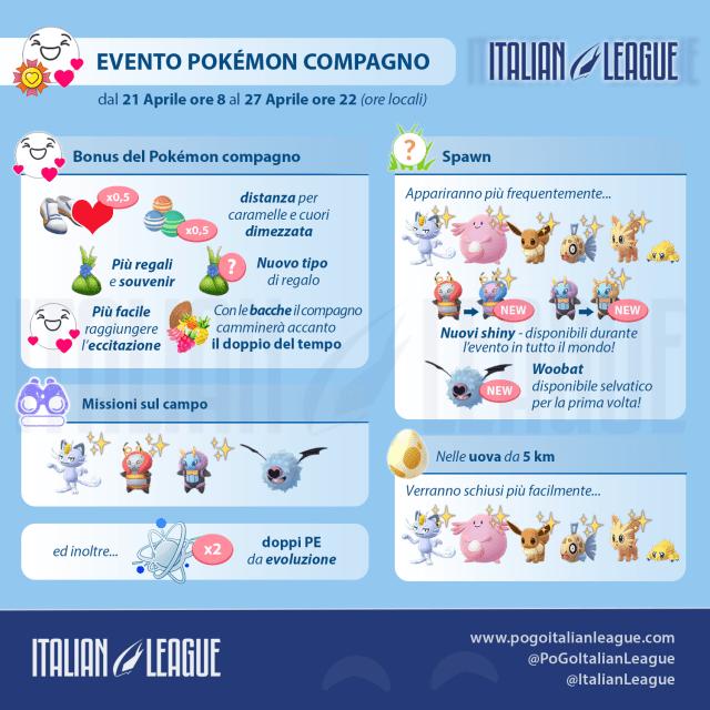 Infografica riassuntiva dell'evento Pokémon compagno
