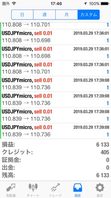 FX自動売買,ゆうしゃ,2019年3月