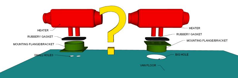 fan mount question