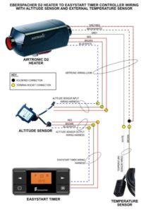 Espar D2 Wiring Diagram from i2.wp.com