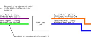Points Unknown - Sprinter Stereo Upgrades