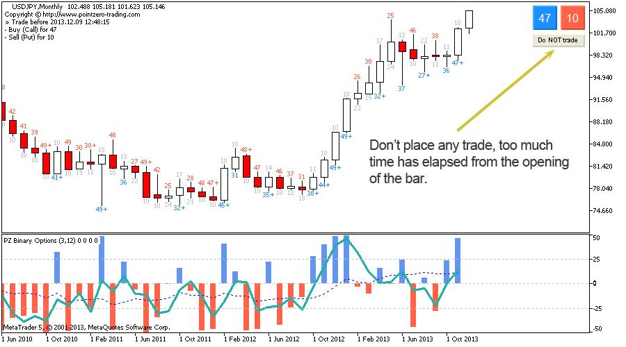 Point zero trading binary options betting odds ufc 156