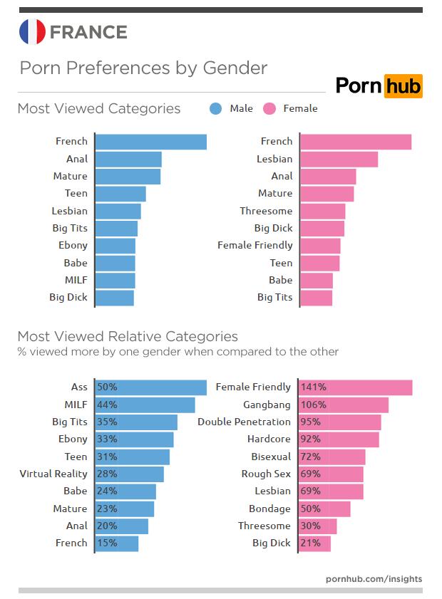 comment les alsaciens consomment-ils le porno ?4
