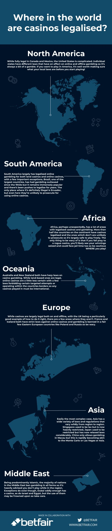 worldmap-betting