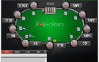 vị trí trong bàn chơi poker 9 người
