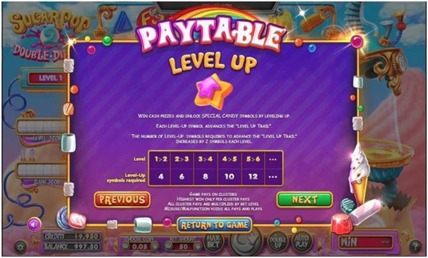 Sugar Pop 2 pokies game levels