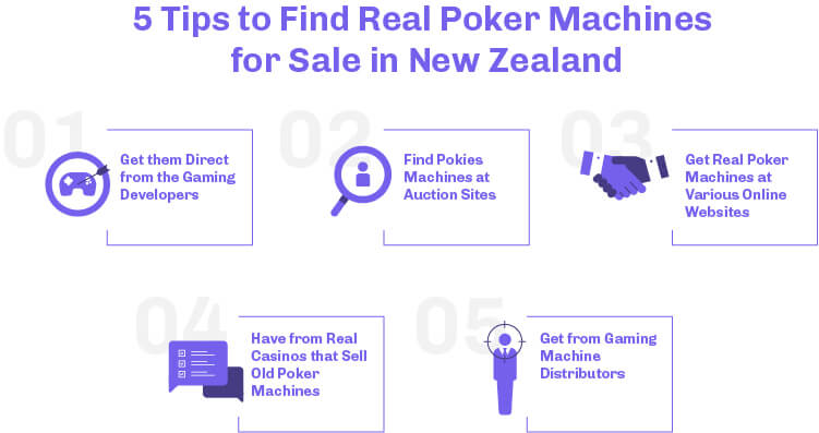 5 Tips to Find Real Poker Machines for Sale in NZ