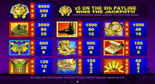 How to win Treasure Nile Progressive Jackpot