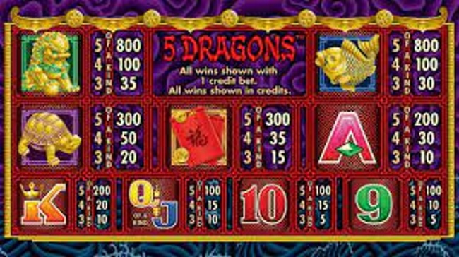 Play 5 Dragons Pokies with 243 Way to Win