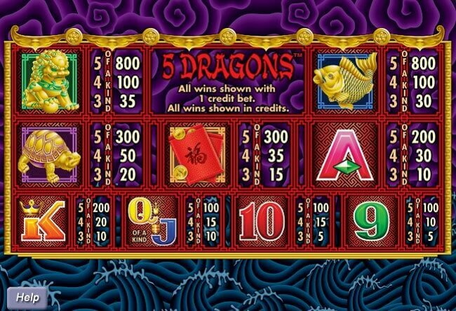 The 5 Dragons Game Design