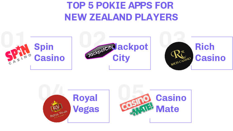 Top 5 Pokie Apps for New Zealand Players