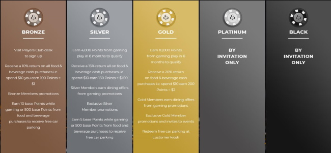 casino gold cards