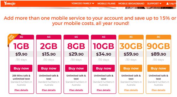 2 Gb Data Cheap Plans