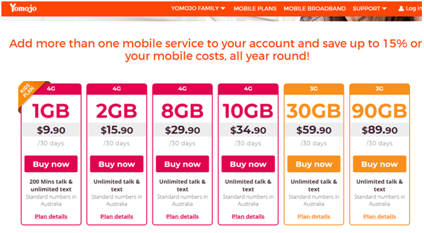 2 Gb Data Cheap Plans