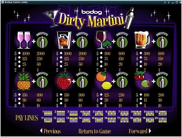 Dirty Martini pokies