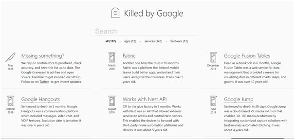 Killed by Google - Apps and services that are no more